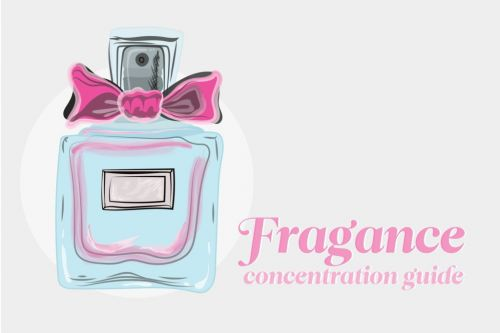 This Is the Real Difference Between Perfume, Eau de Parfum, and Other Fragrances