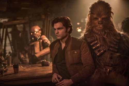 When Does 'Solo' Take Place In The 'Star Wars' Timeline? Here's What Fans Should Know