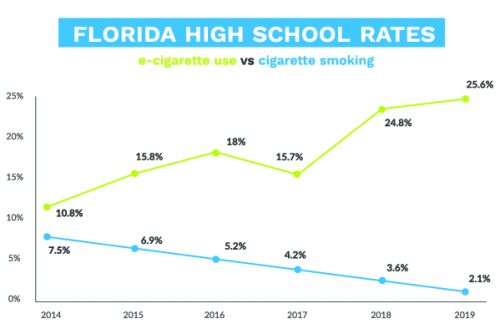 How to Talk to Your Kids About Tobacco & E-cigarettes
