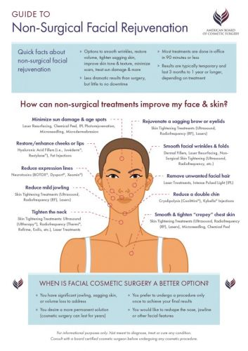 Ready to Refresh Your Look? This Non-Surgical Facial Rejuvenation Guide Will Help You Get Started
