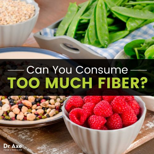 Can You Consume Too Much Fiber? Symptoms of Excess Fiber