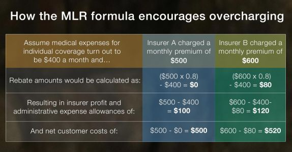 One way to ease ACA rate hikes? Fix the rebate formula