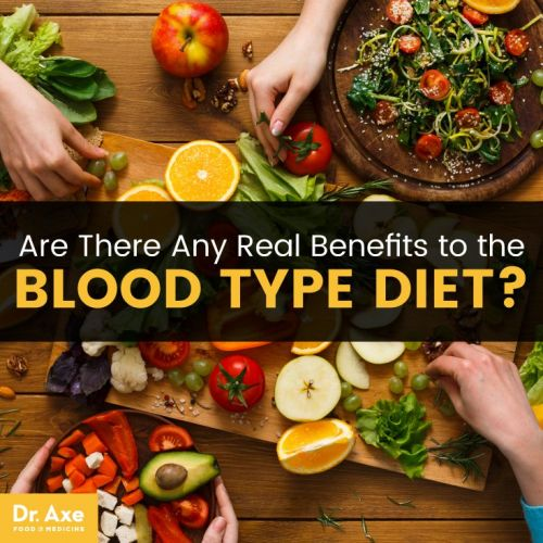 The Blood Type Diet: Are There Any Real Benefits?
